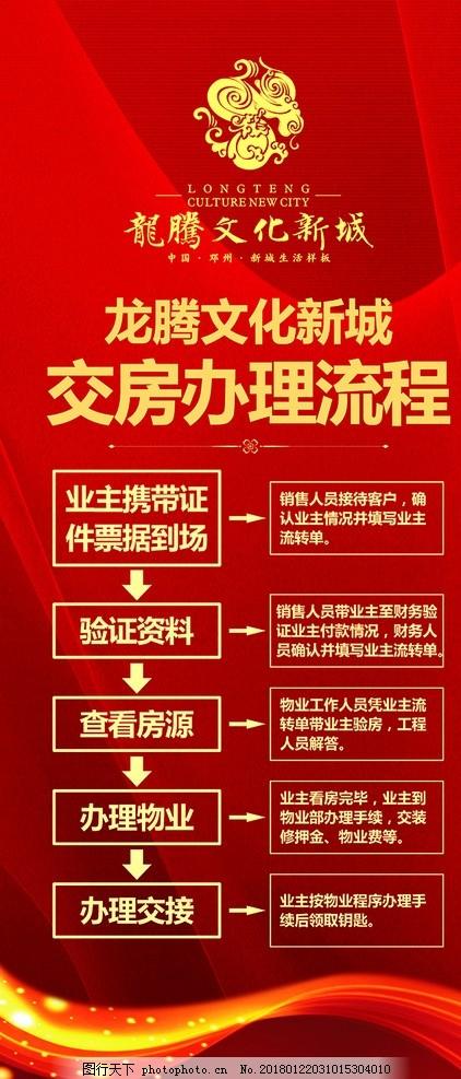 交房办理流程 红色背景 房地产 彩带 海报
